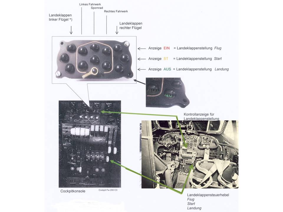 CockpitAnzeige_Spreizklappen