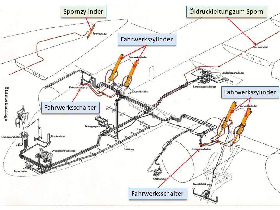 Fahrwek_Steuerung_a
